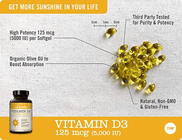 testosterone-vitamin-d