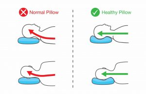 correct-pillow-position-with-varicocele